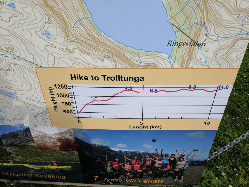 Details of the length and elevation of the Trolltunga hike