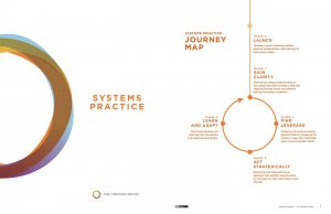 System Thinking Tools Observatory Of Public Sector Innovation Observatory Of Public Sector Innovation