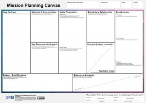 Mission Planning Canvas