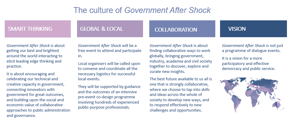 The culture of Government After Shock: Smart Thinking, Global & Local, Collaboration Vision