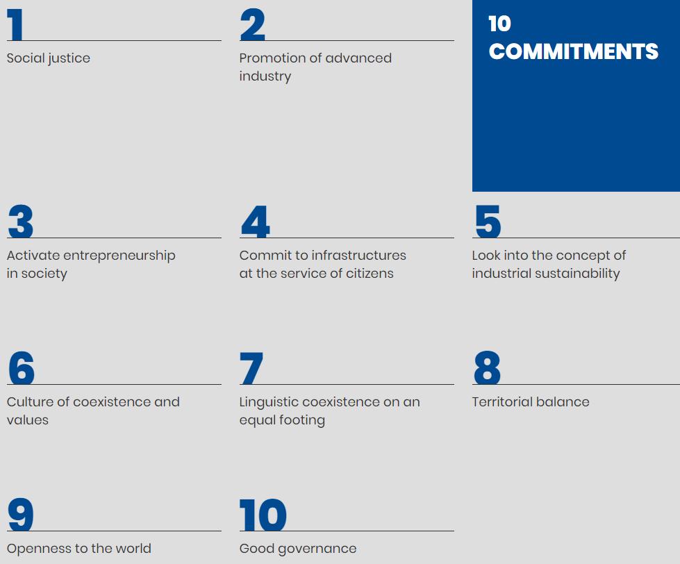 Commitments of the Gipuzkoa Provincial Council