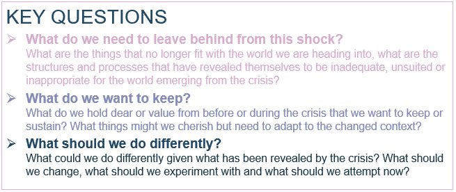 Key Questions: What do we need to leave behind from this shock? What do we want to keep? What should we do differently?