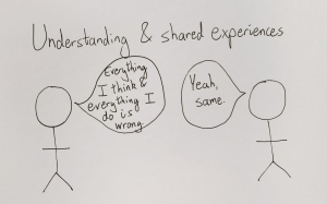Two figures under the heading 'Understanding and shared experiences' with one figure saying 'Everything I think and everything I do is wrong' and the other saying 'Yeah, same'.