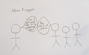 Two figures under the heading 'advice and support' with one of the figures saying 'Can I get some help to try something new?' and the other 'You can't sit with us'