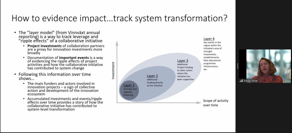 Impact of portfolio management