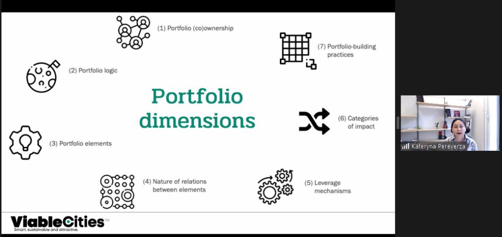 Portfolio dimensions